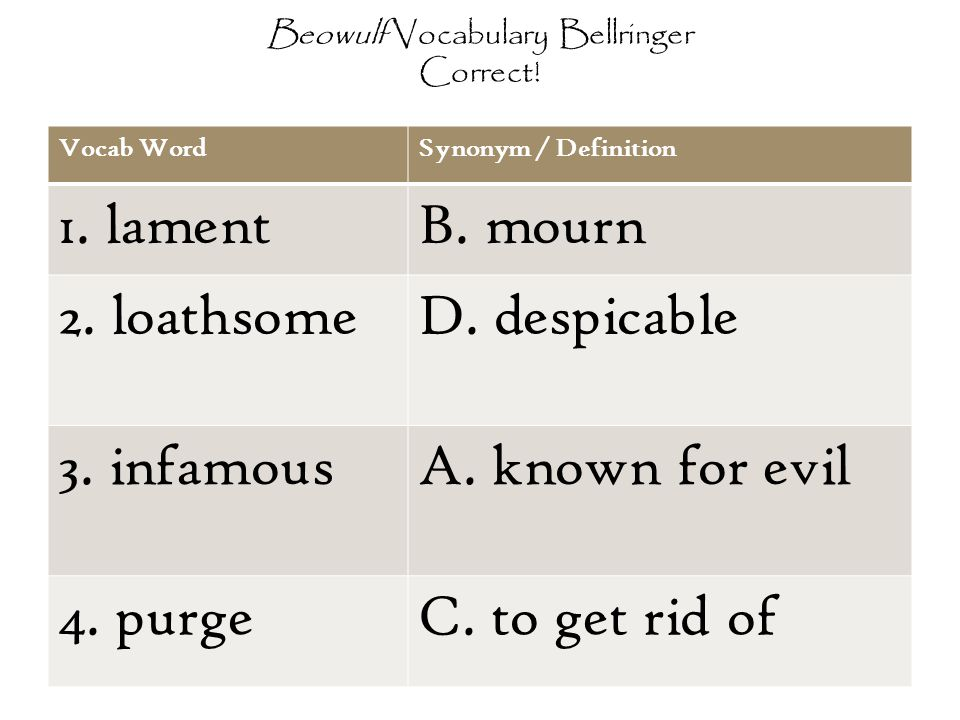 Beowulf Vocabulary Bellringer Correct!