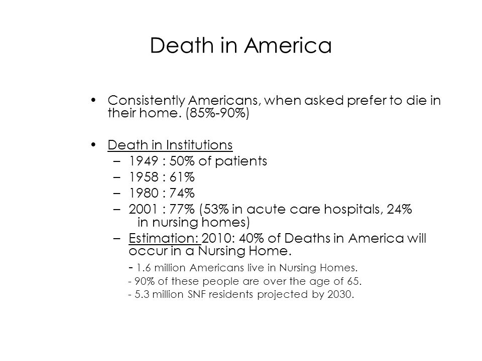 Death in America Consistently Americans, when asked prefer to die in their home. (85%-90%) Death in Institutions.