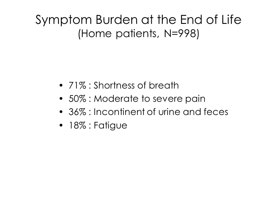 Symptom Burden at the End of Life (Home patients, N=998)