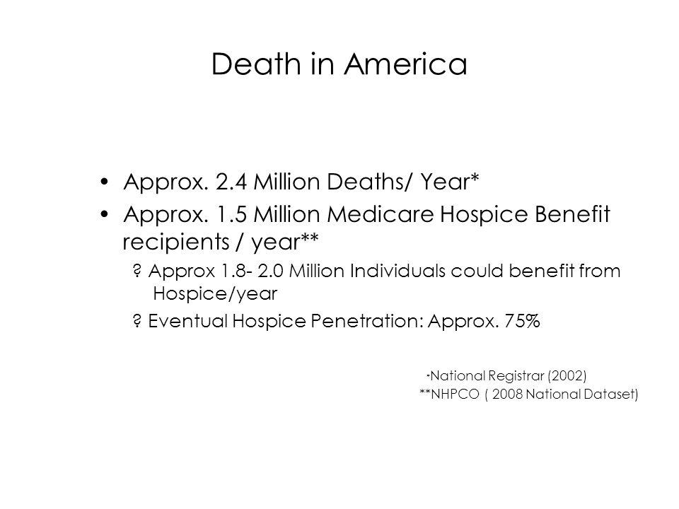 Death in America Approx. 2.4 Million Deaths/ Year*