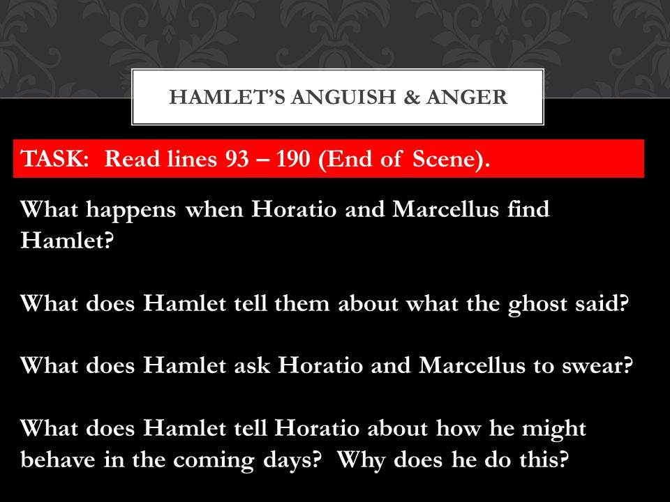 Hamlet's ANGUISH & ANGER