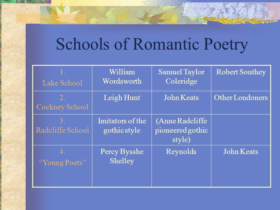 Schools of Romantic Poetry