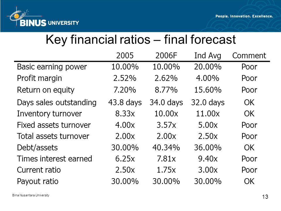 Key financial ratios – final forecast
