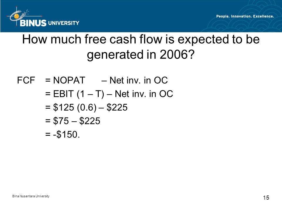 How much free cash flow is expected to be generated in 2006