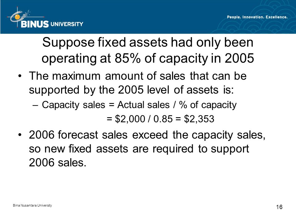 Suppose fixed assets had only been operating at 85% of capacity in 2005