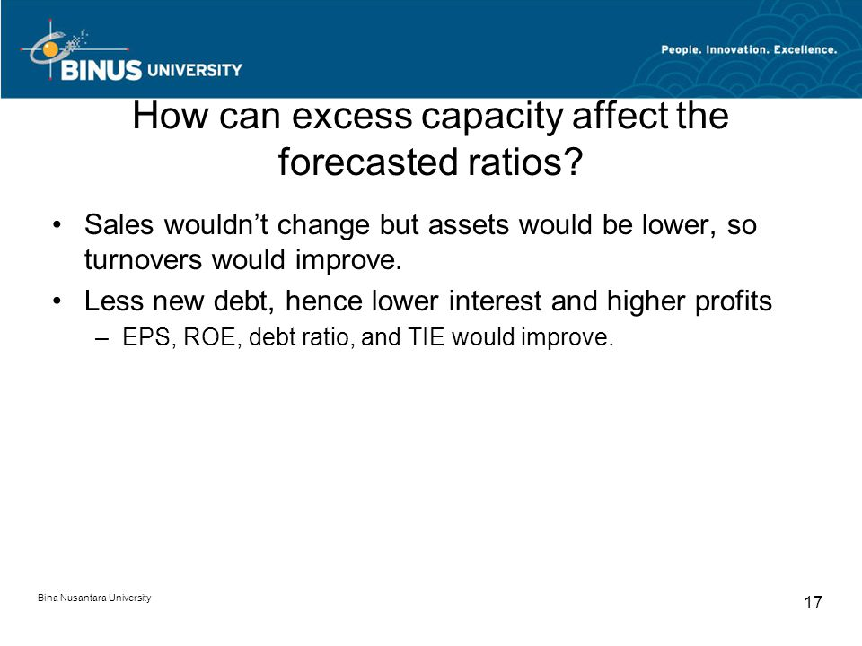 How can excess capacity affect the forecasted ratios