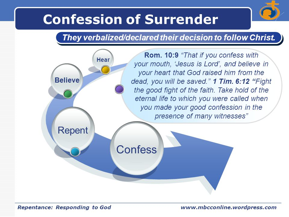 Confession of Surrender
