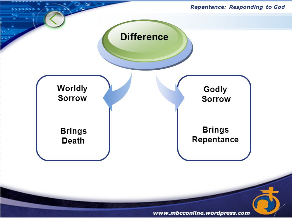Difference Worldly Sorrow Godly Sorrow Brings Repentance Brings Death
