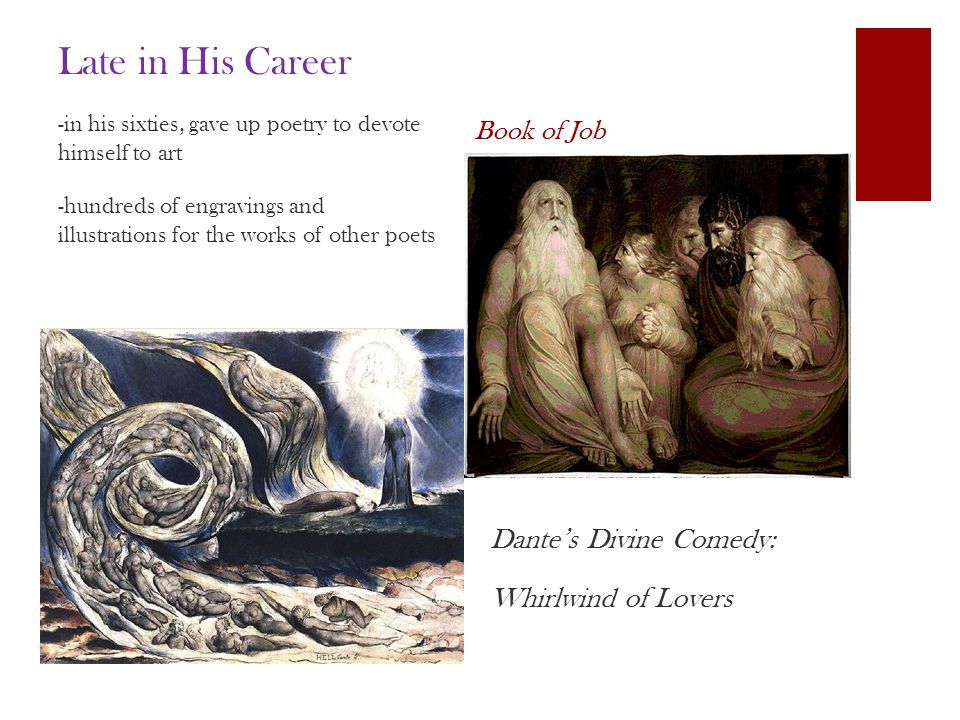 Late in His Career Dante's Divine Comedy: Whirlwind of Lovers