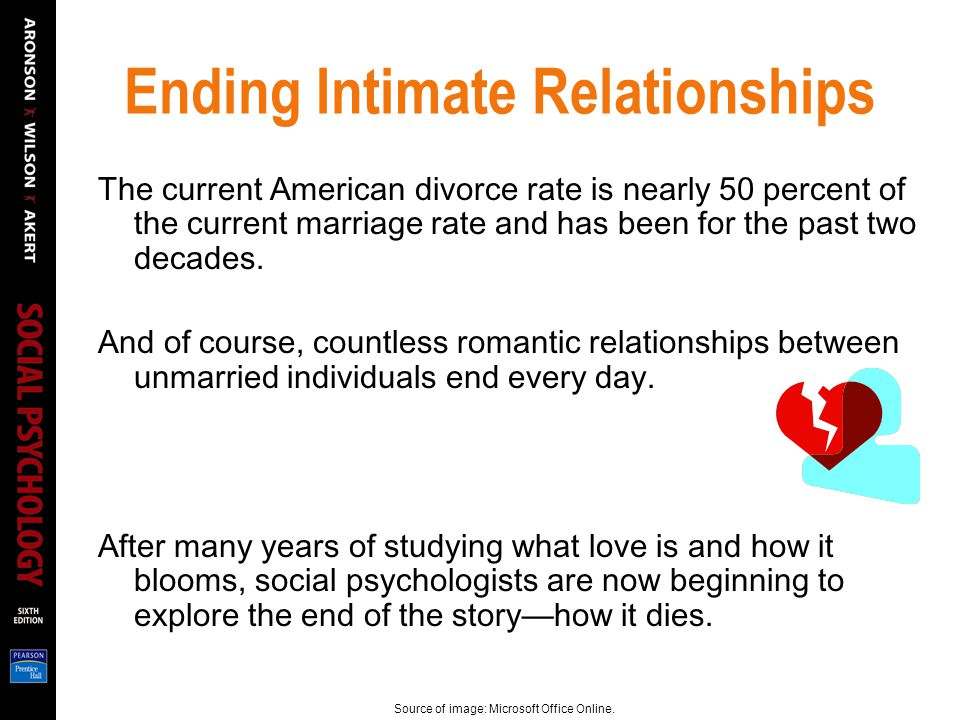 Ending Intimate Relationships