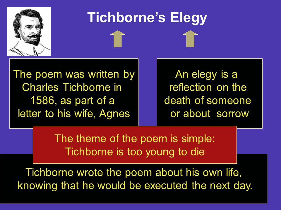 Tichborne's Elegy The poem was written by Charles Tichborne in