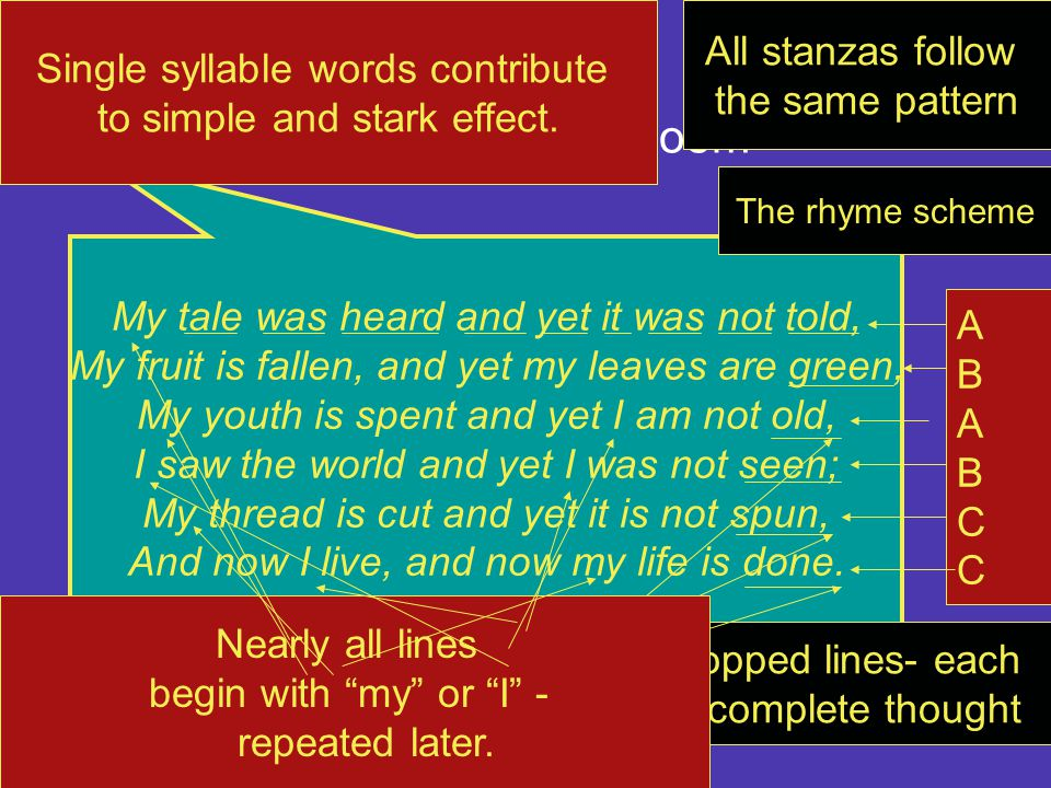 The style of the poem All stanzas follow