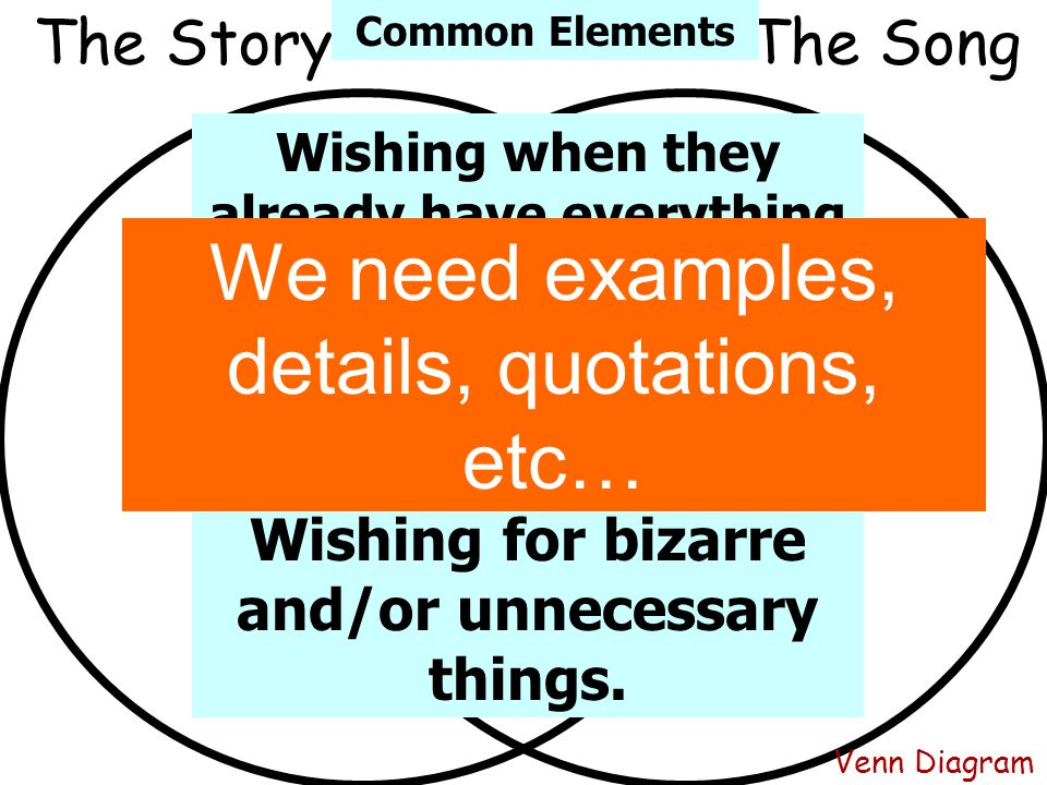 We need examples, details, quotations, etc…
