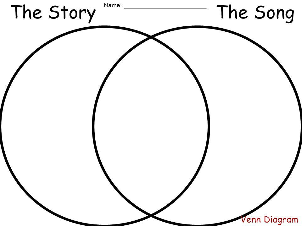 The Story Name: _________________________ The Song Venn Diagram