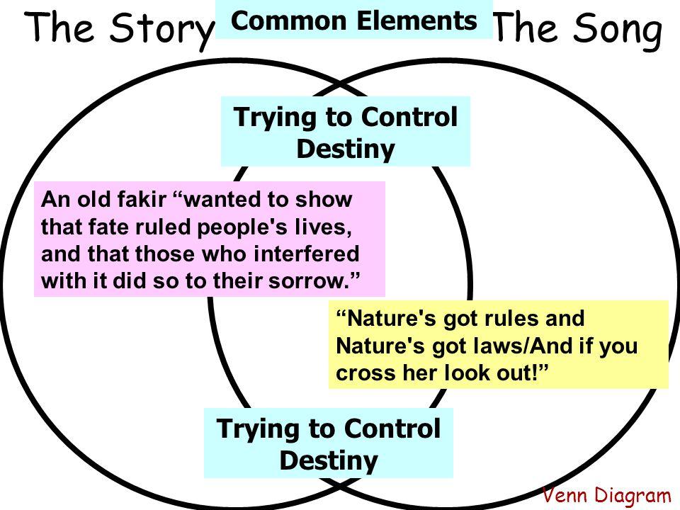 Trying to Control Destiny Trying to Control Destiny