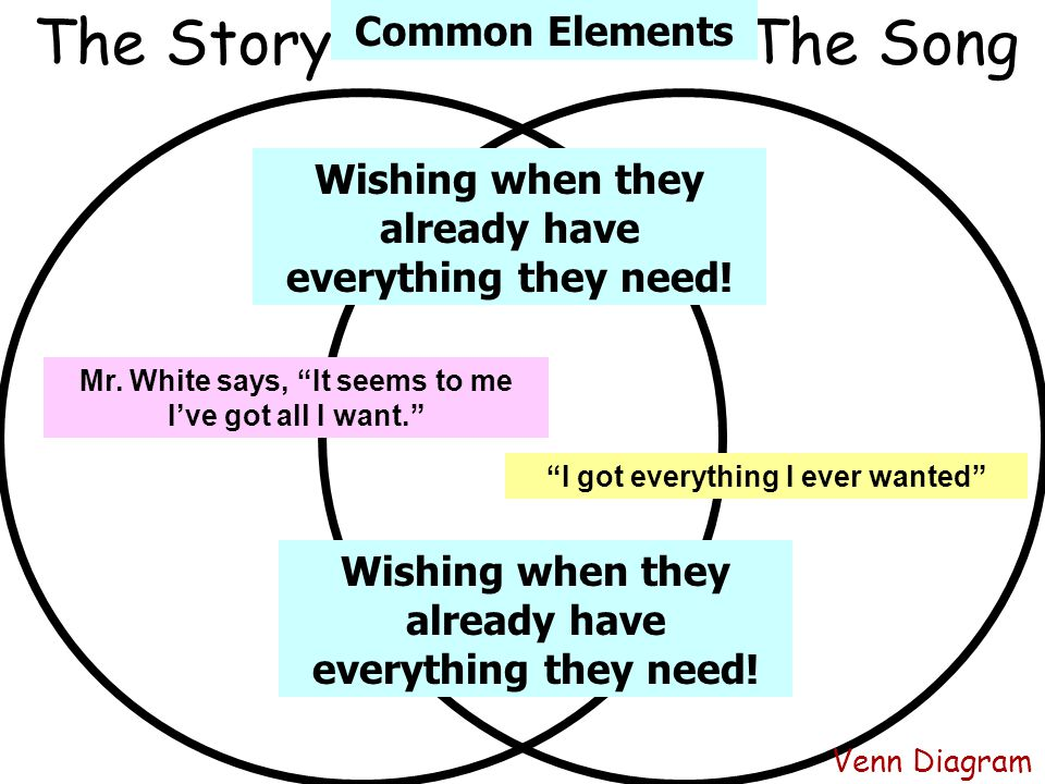 The Story The Song Common Elements