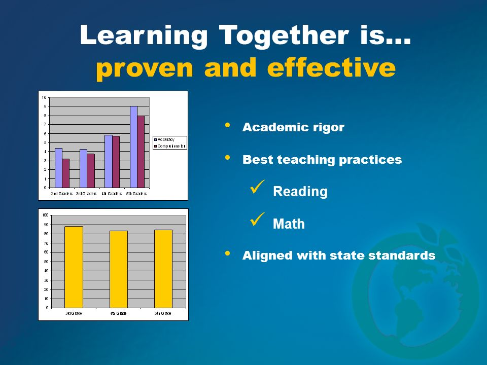 Learning Together is… proven and effective Reading Math Academic rigor