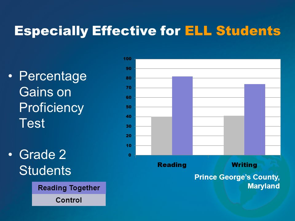 Especially Effective for ELL Students