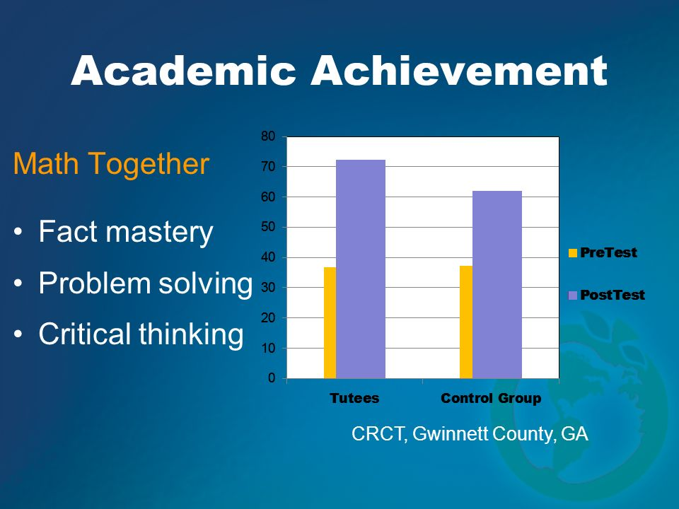 Academic Achievement Math Together Fact mastery Problem solving