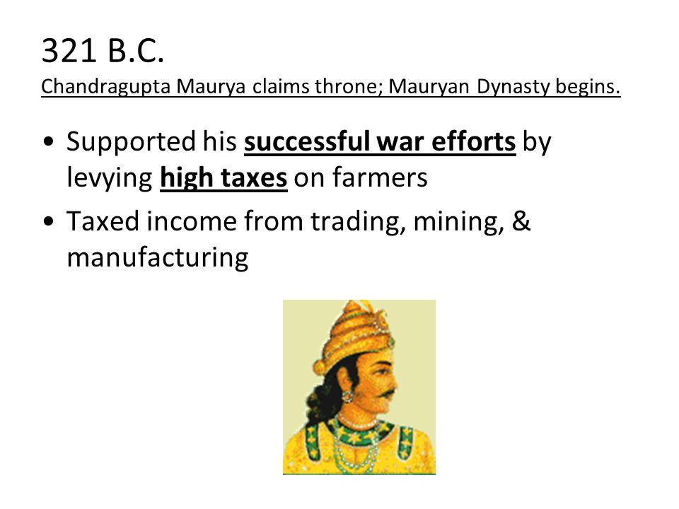 321 B.C. Chandragupta Maurya claims throne; Mauryan Dynasty begins.