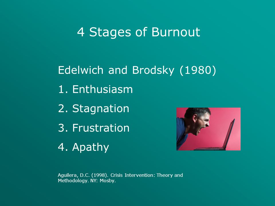 4 Stages of Burnout Edelwich and Brodsky (1980) Enthusiasm Stagnation
