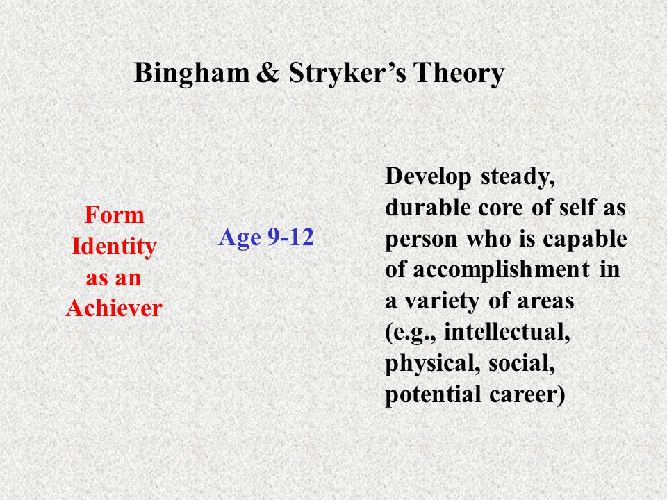 Bingham & Stryker's Theory Form Identity as an Achiever