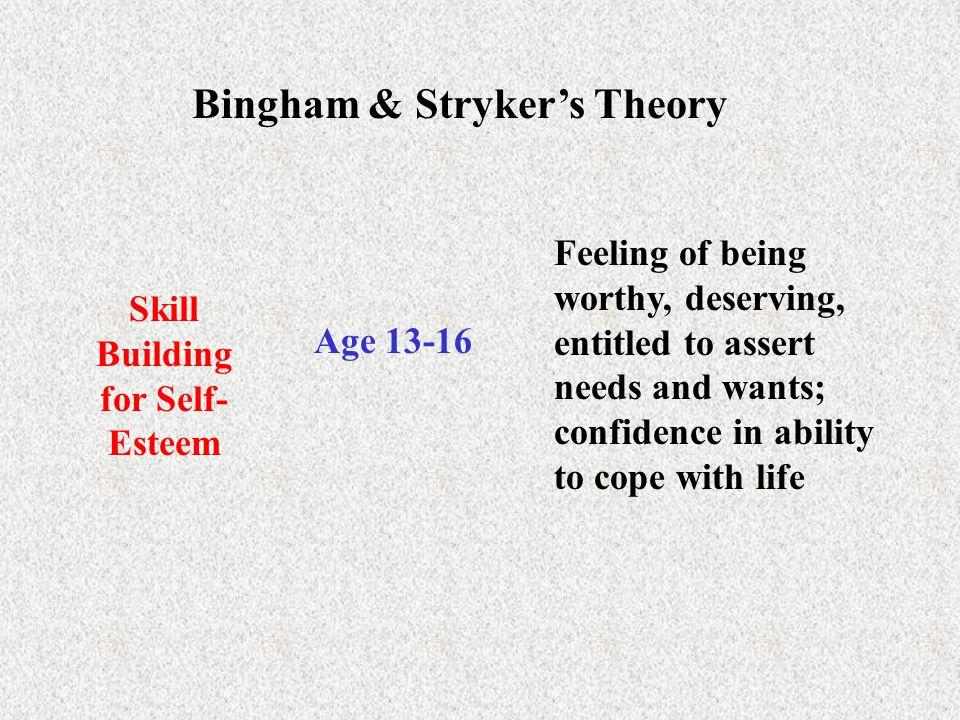 Bingham & Stryker's Theory Skill Building for Self-Esteem