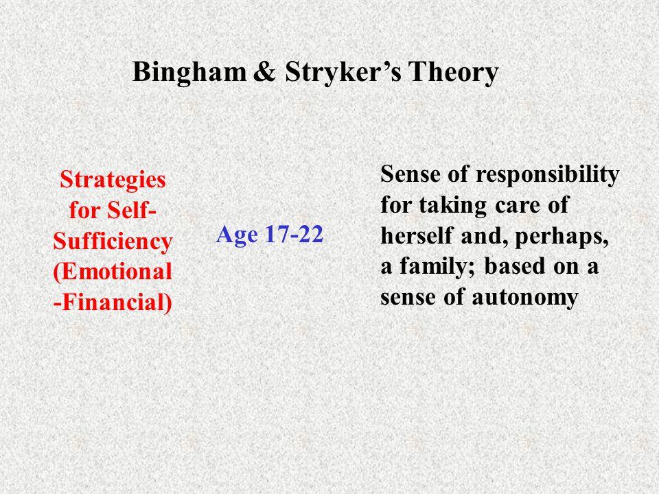 Bingham & Stryker's Theory