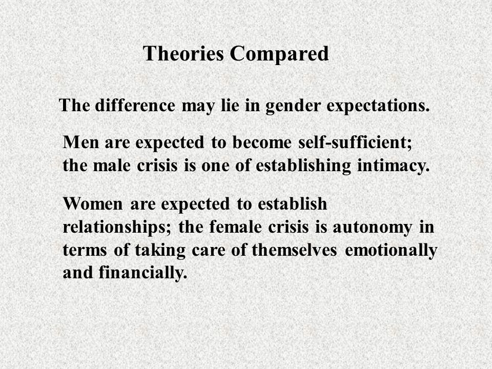 Theories Compared The difference may lie in gender expectations.
