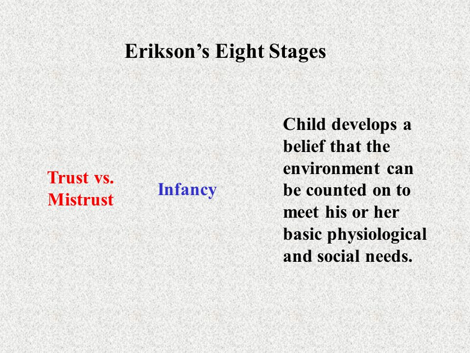 Erikson's Eight Stages