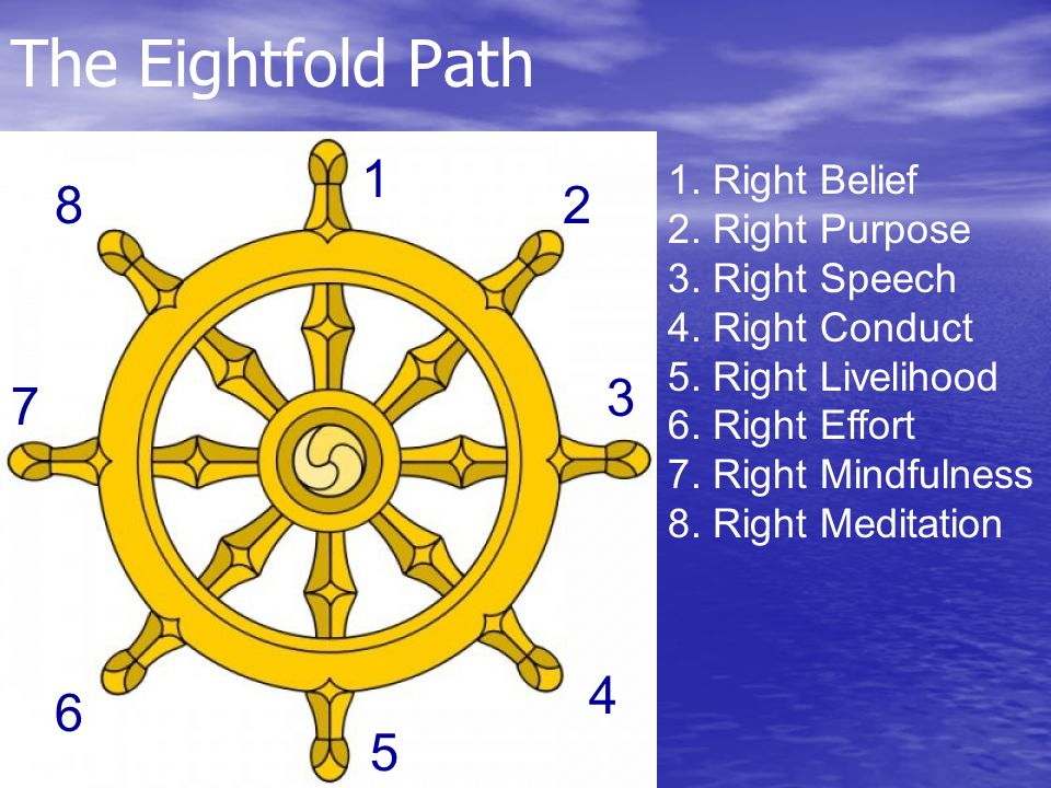 The Eightfold Path 1 8 2 3 7 4 6 5 1. Right Belief 2. Right Purpose