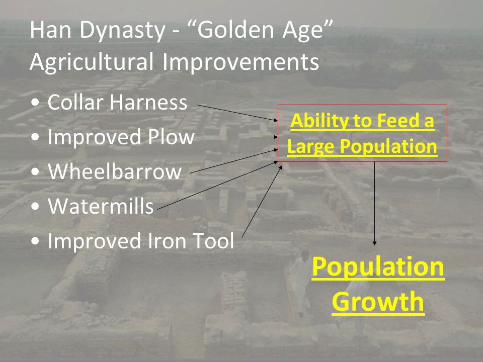 Han Dynasty - Golden Age Agricultural Improvements