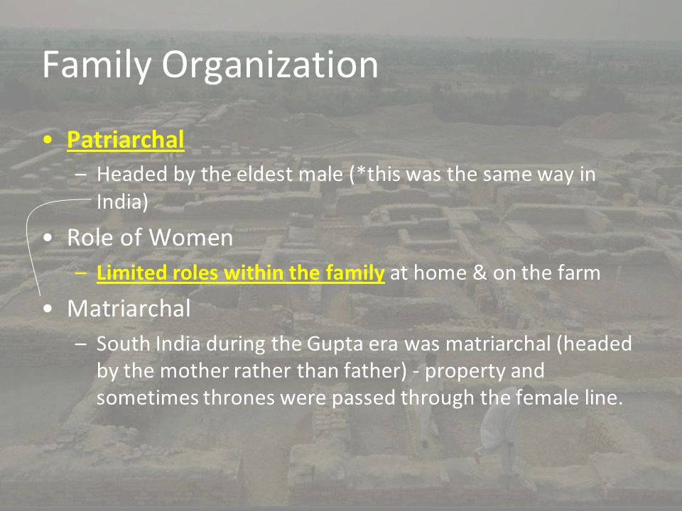 Family Organization Patriarchal Role of Women Matriarchal