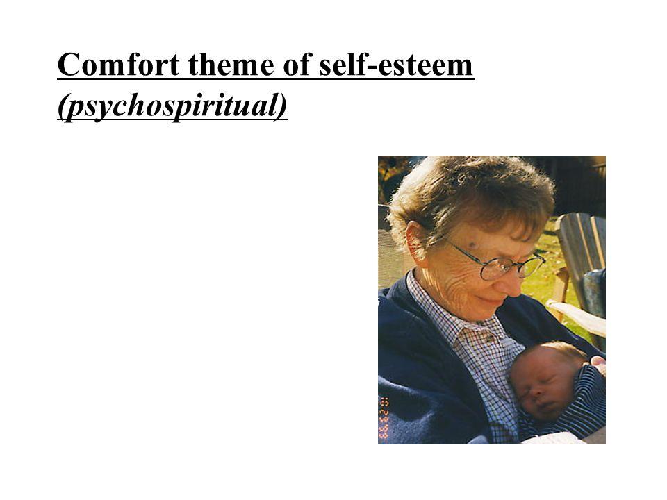 Comfort theme of self-esteem (psychospiritual)