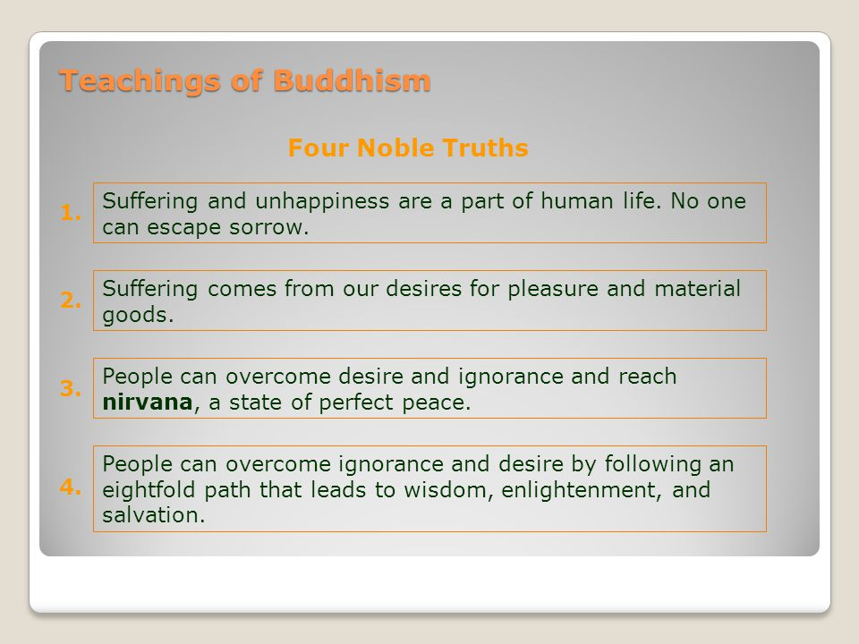 Teachings of Buddhism Four Noble Truths