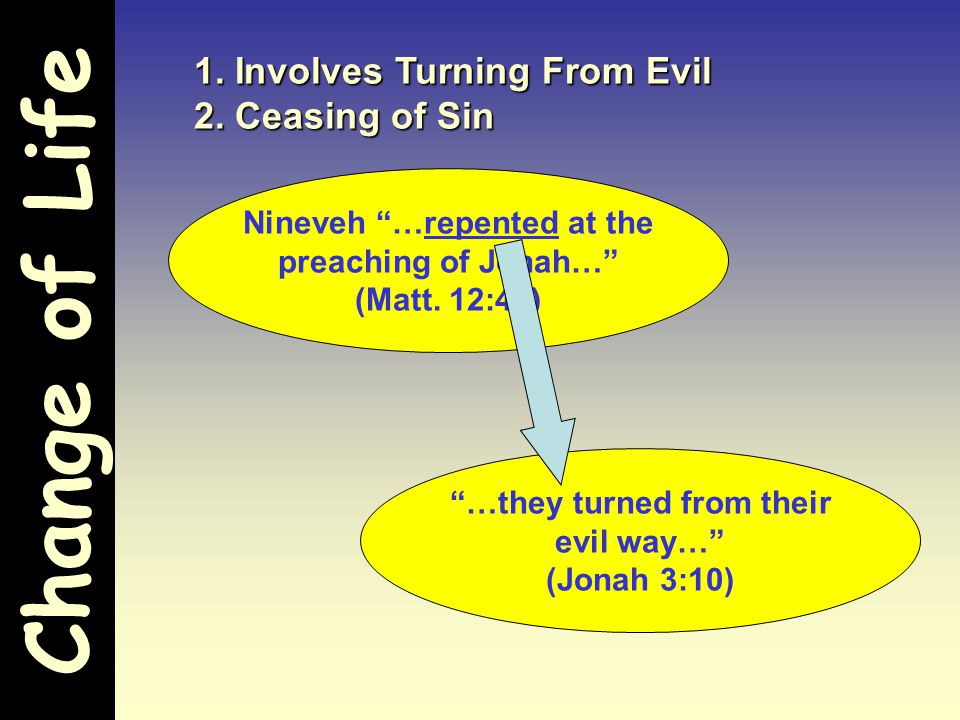 Nineveh …repented at the