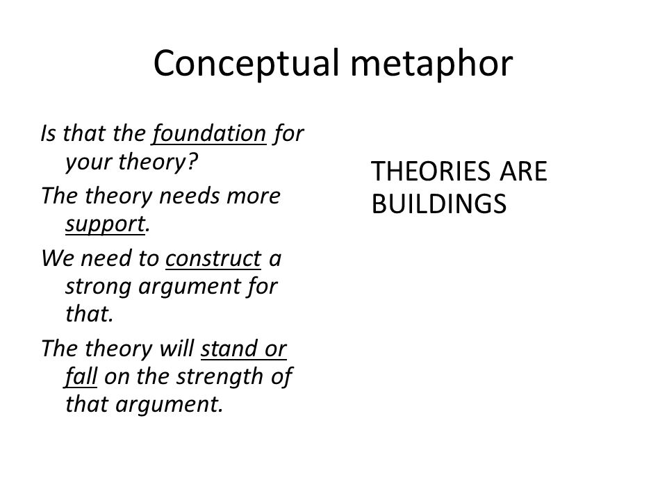 Conceptual metaphor Is that the foundation for your theory