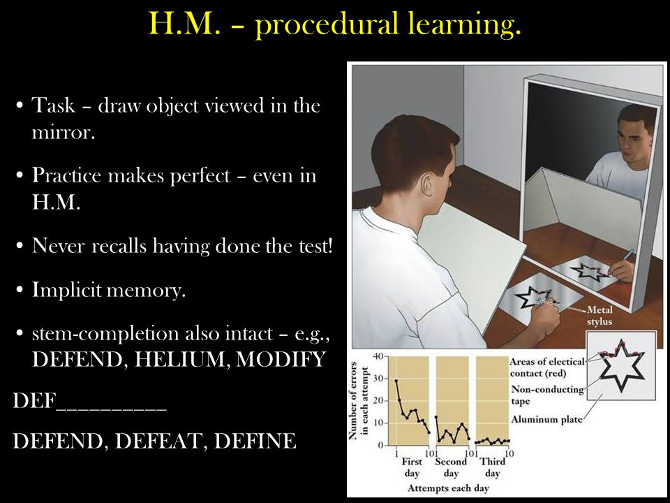 H.M. – procedural learning.
