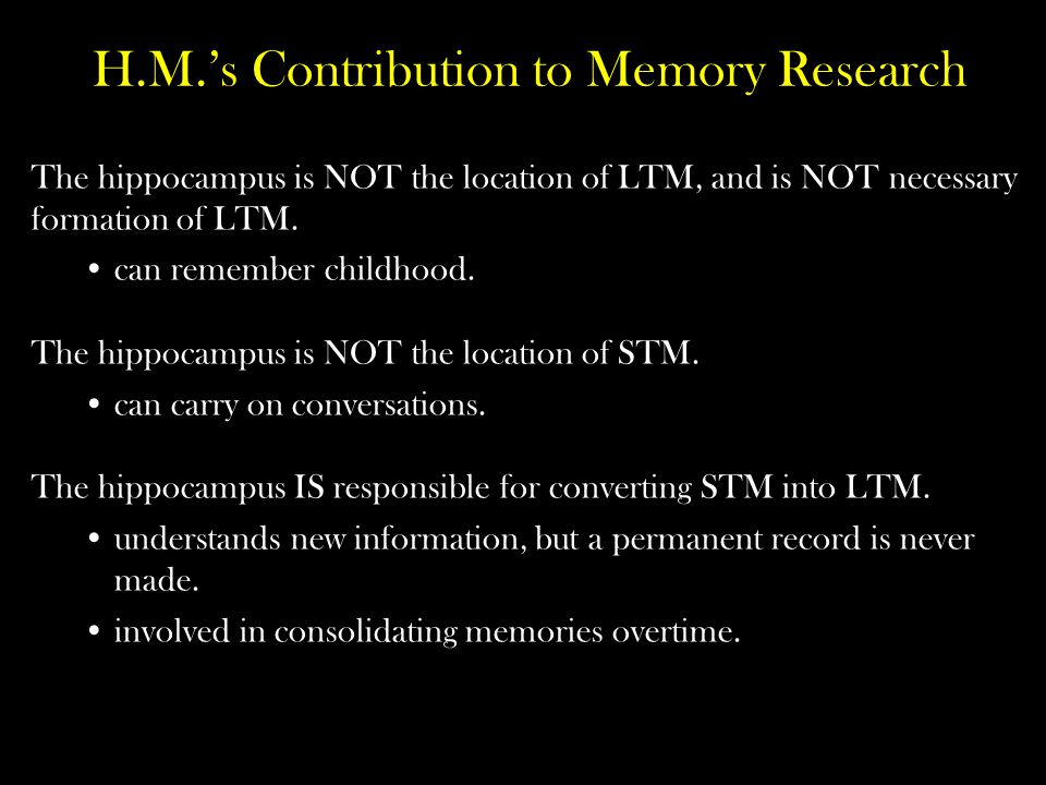 H.M.'s Contribution to Memory Research