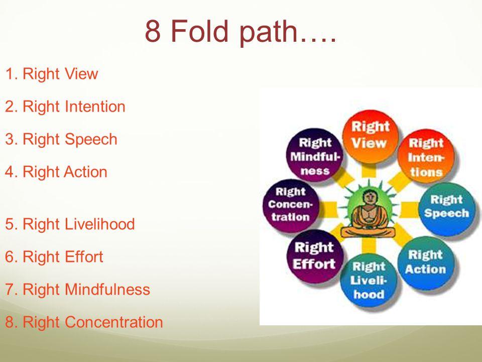 8 Fold path….