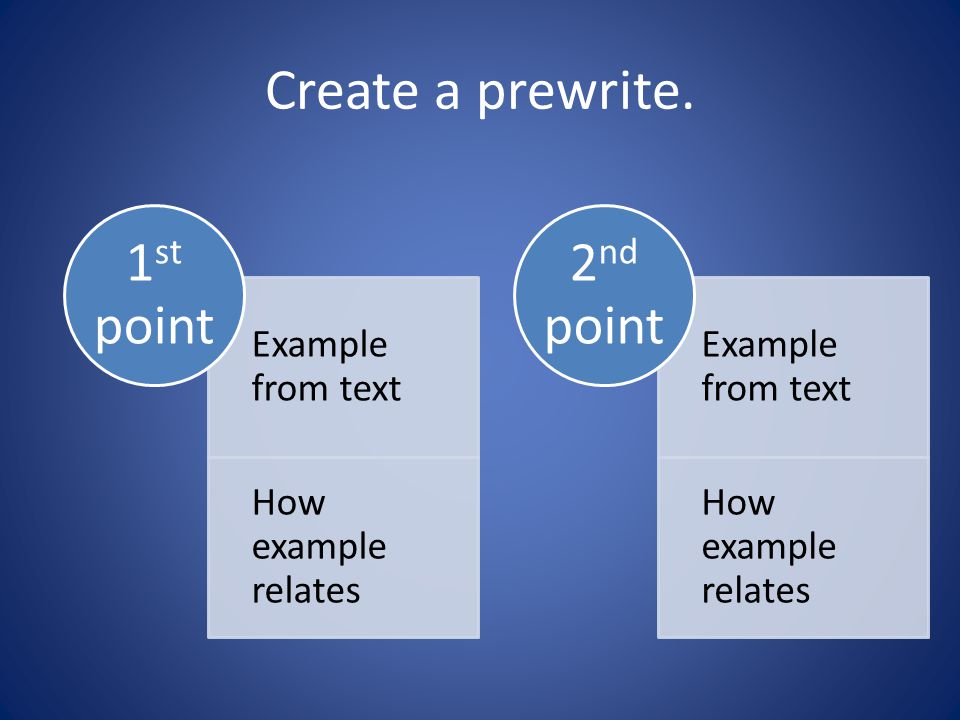 Create a prewrite. 1st point Example from text How example relates