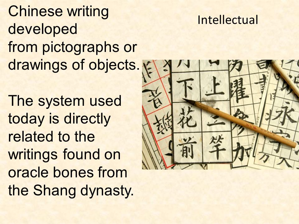 Chinese writing developed from pictographs or drawings of objects.