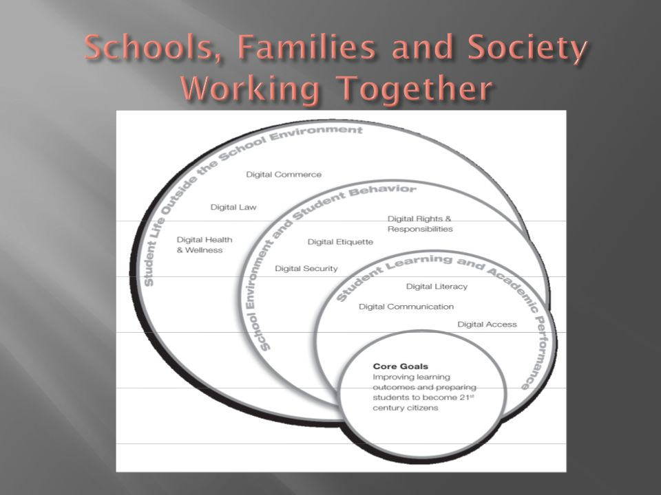 Schools, Families and Society Working Together