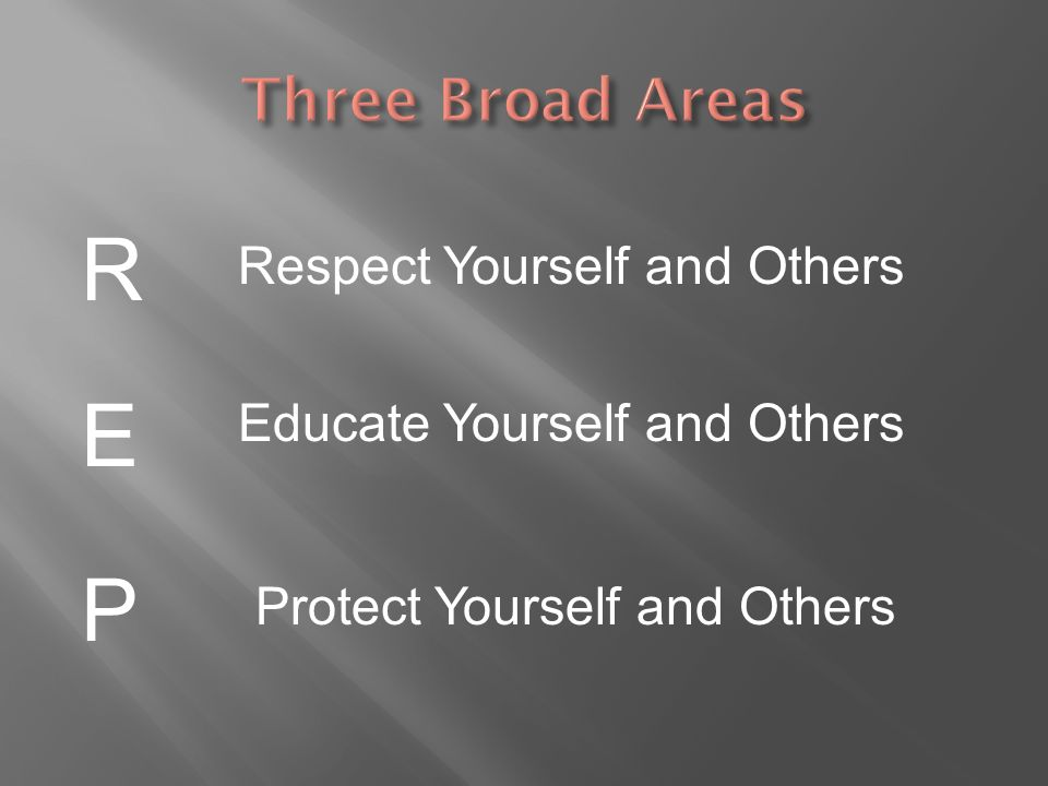 R E P Three Broad Areas Respect Yourself and Others