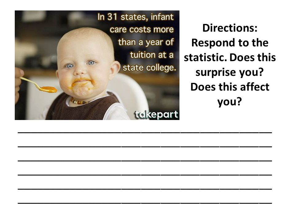 Directions: Respond to the statistic. Does this surprise you