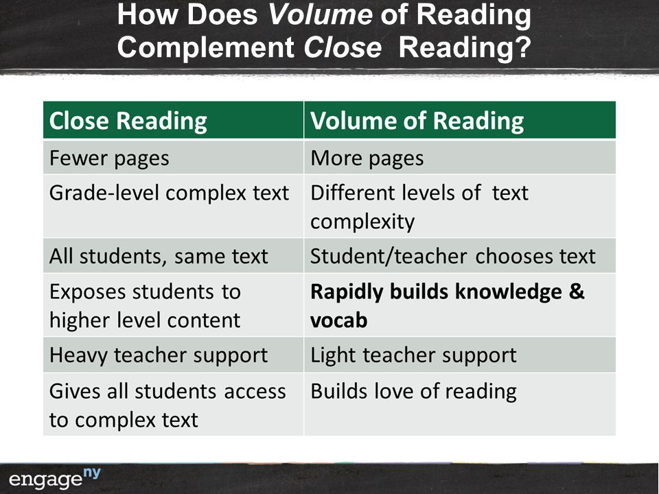 How Does Volume of Reading Complement Close Reading