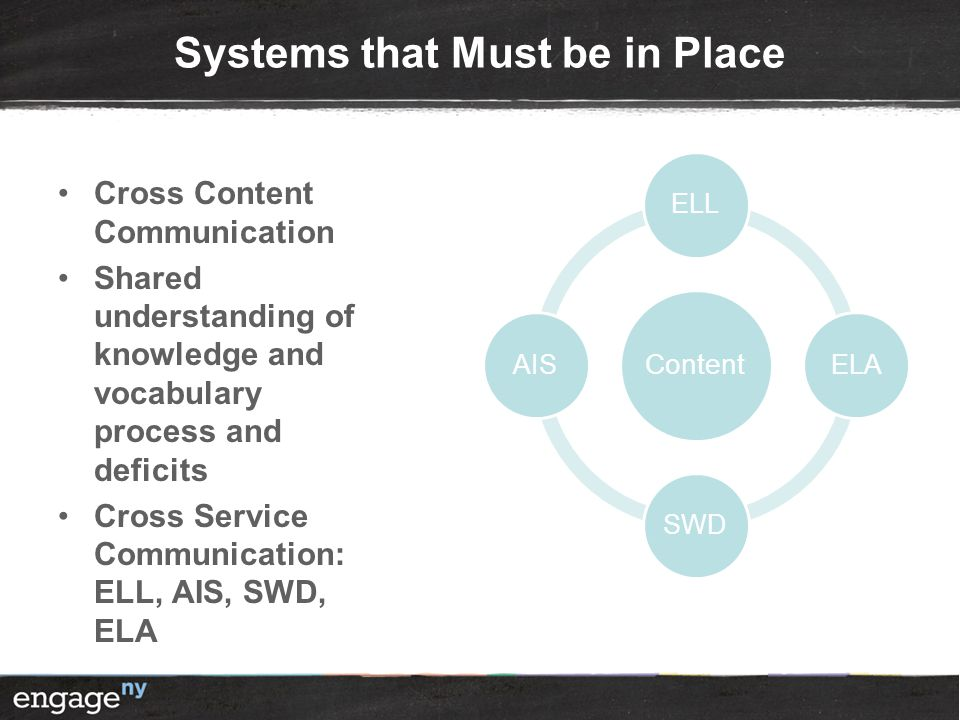 Systems that Must be in Place