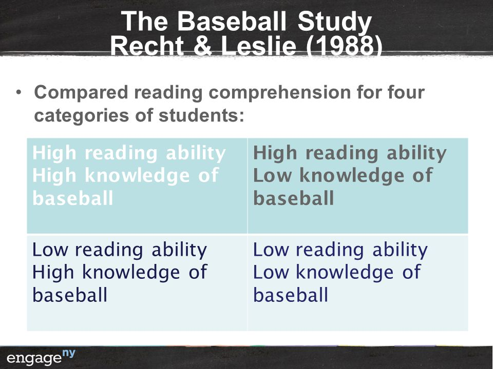 The Baseball Study Recht & Leslie (1988)