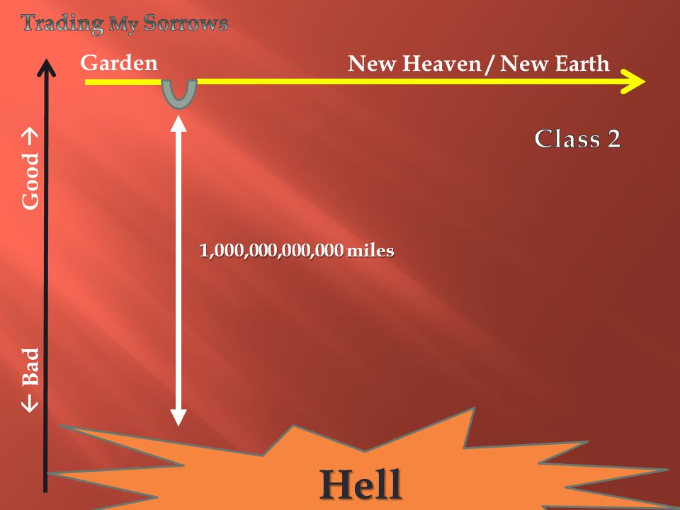Hell Class 2 Trading My Sorrows Garden New Heaven / New Earth