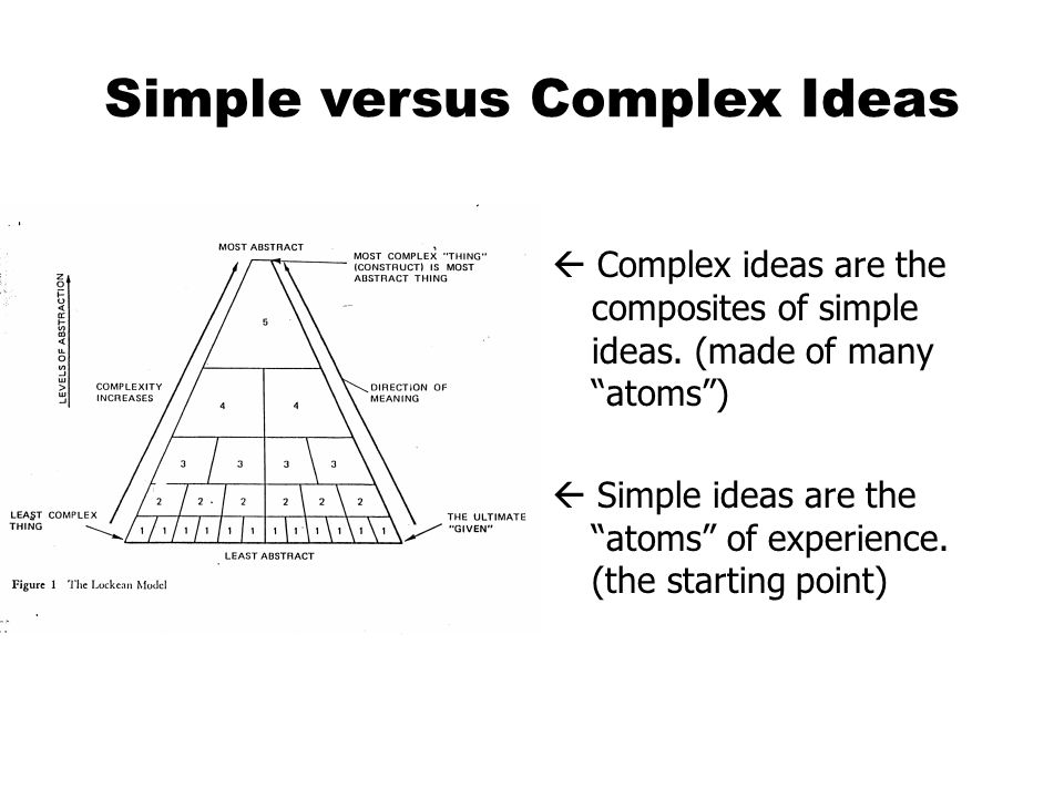 Simple versus Complex Ideas